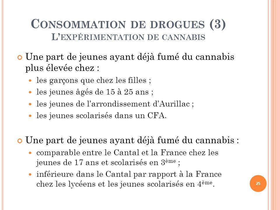 Consommation de drogues (3) L'expérimentation de cannabis