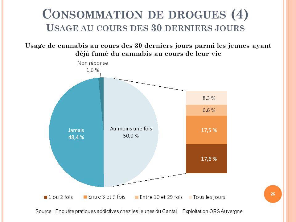 Consommation de drogues (4) Usage au cours des 30 derniers jours