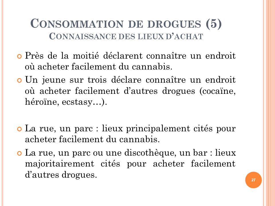 Consommation de drogues (5) Connaissance des lieux d'achat