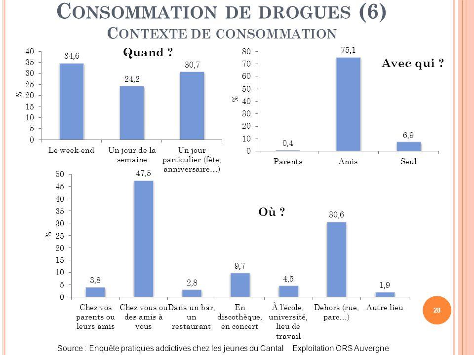 Consommation de drogues (6) Contexte de consommation