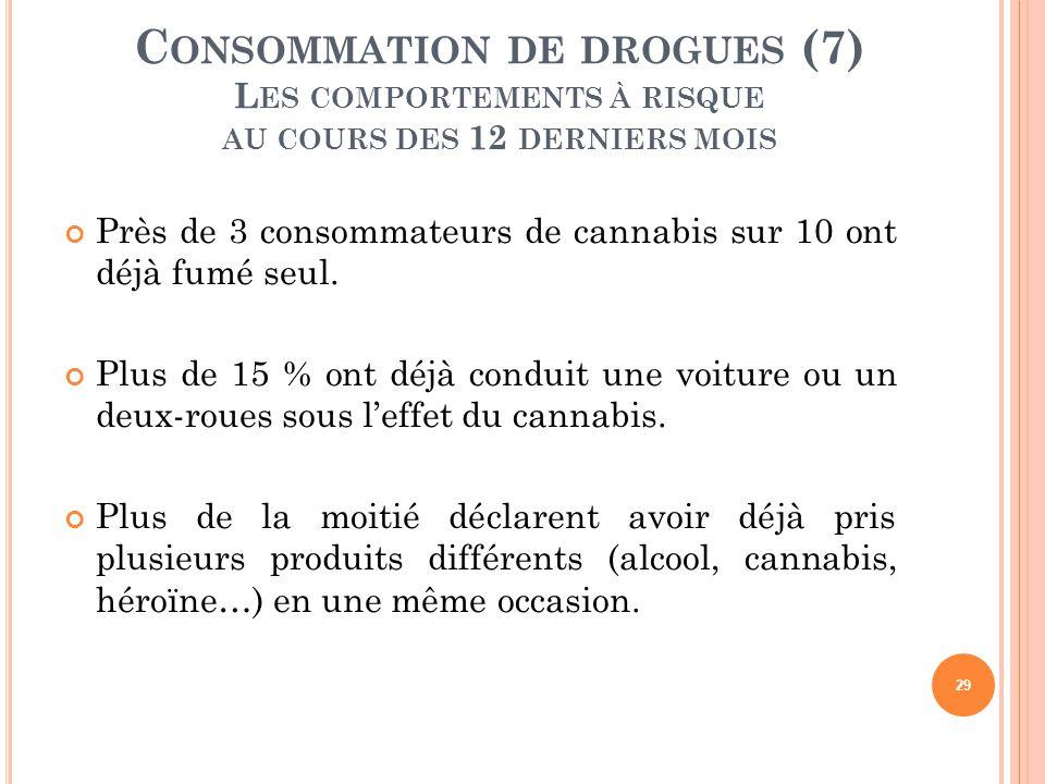 Consommation de drogues (7) Les comportements à risque au cours des 12 derniers mois