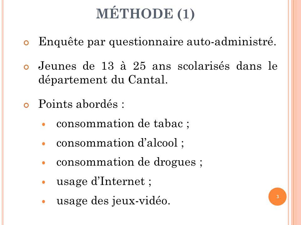 MÉTHODE (1) Enquête par questionnaire auto-administré.