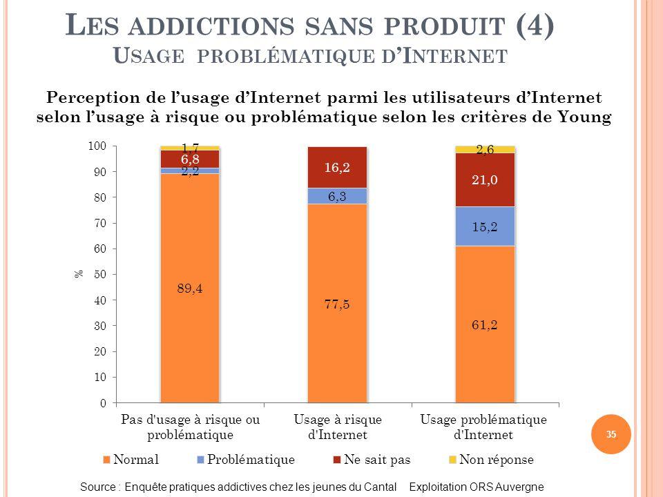 Les addictions sans produit (4) Usage problématique d'Internet