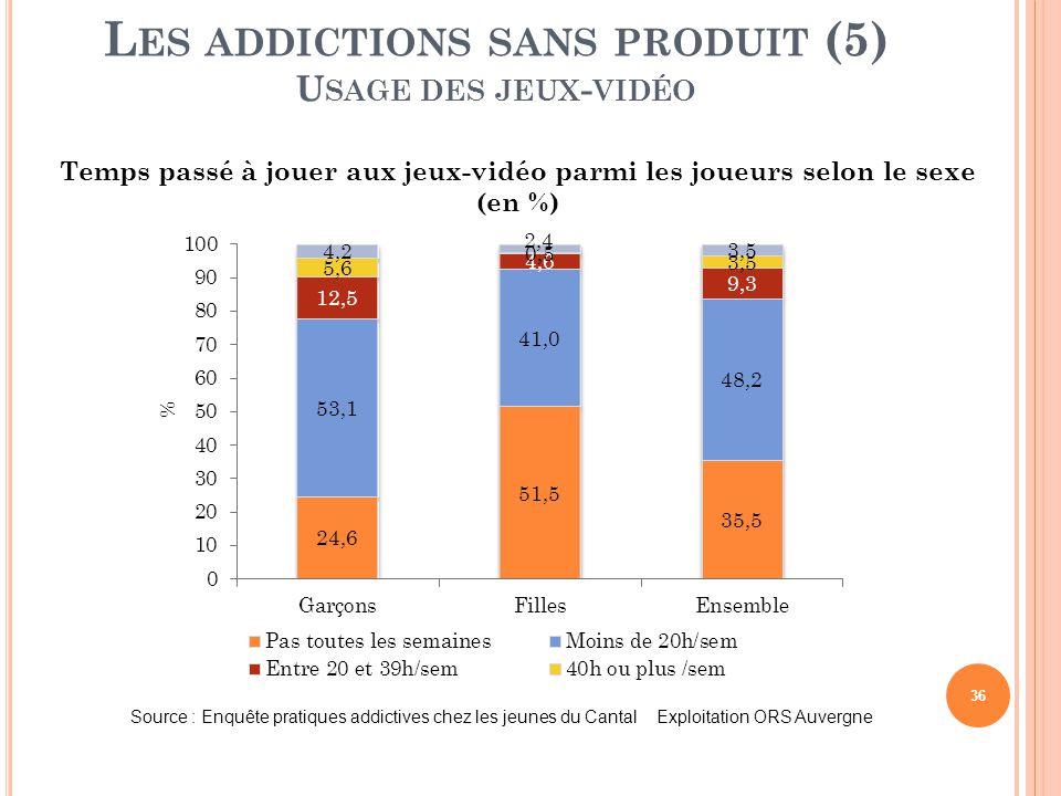 Les addictions sans produit (5) Usage des jeux-vidéo