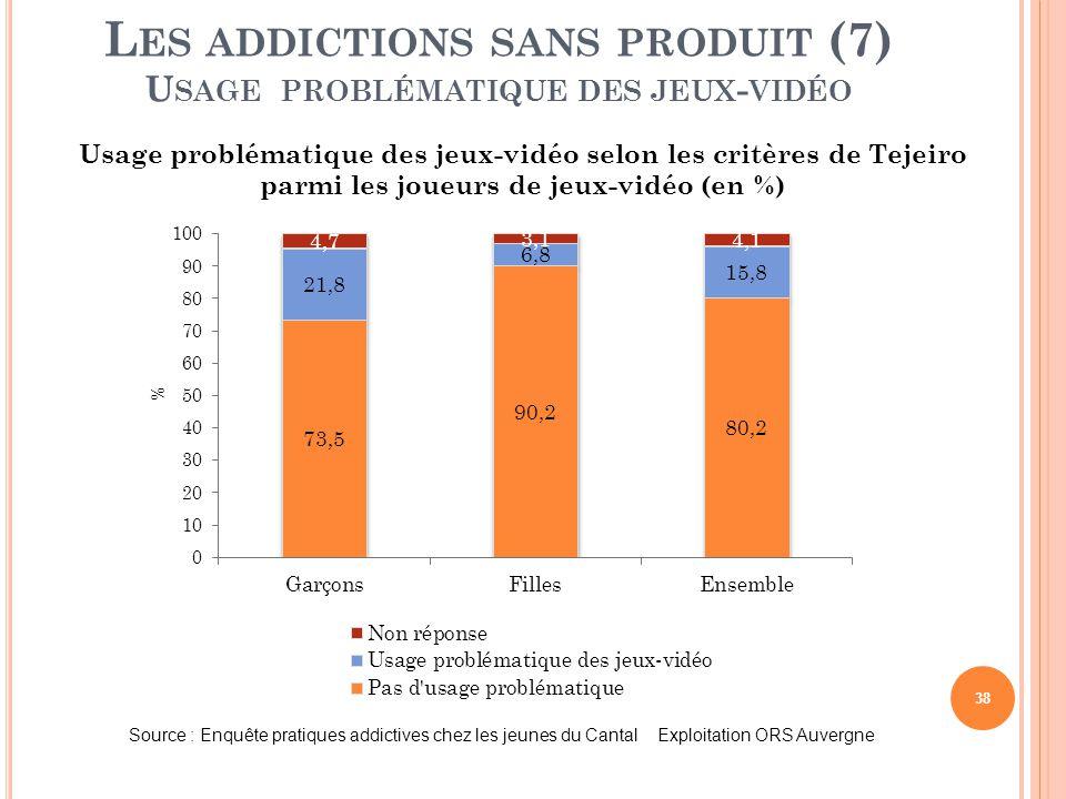 Les addictions sans produit (7) Usage problématique des jeux-vidéo