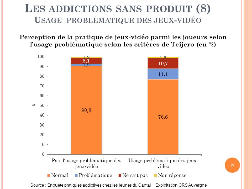 Les addictions sans produit (8) Usage problématique des jeux-vidéo