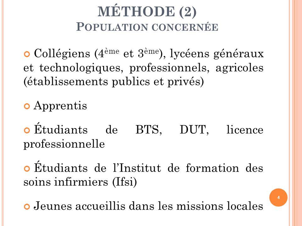MÉTHODE (2) Population concernée