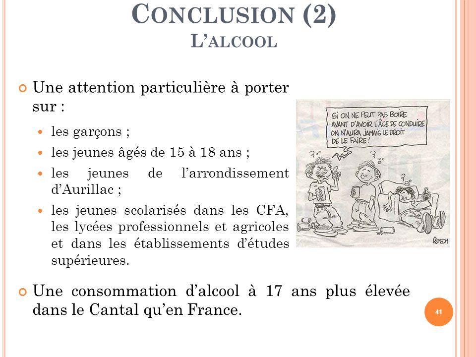 Conclusion (2) L'alcool