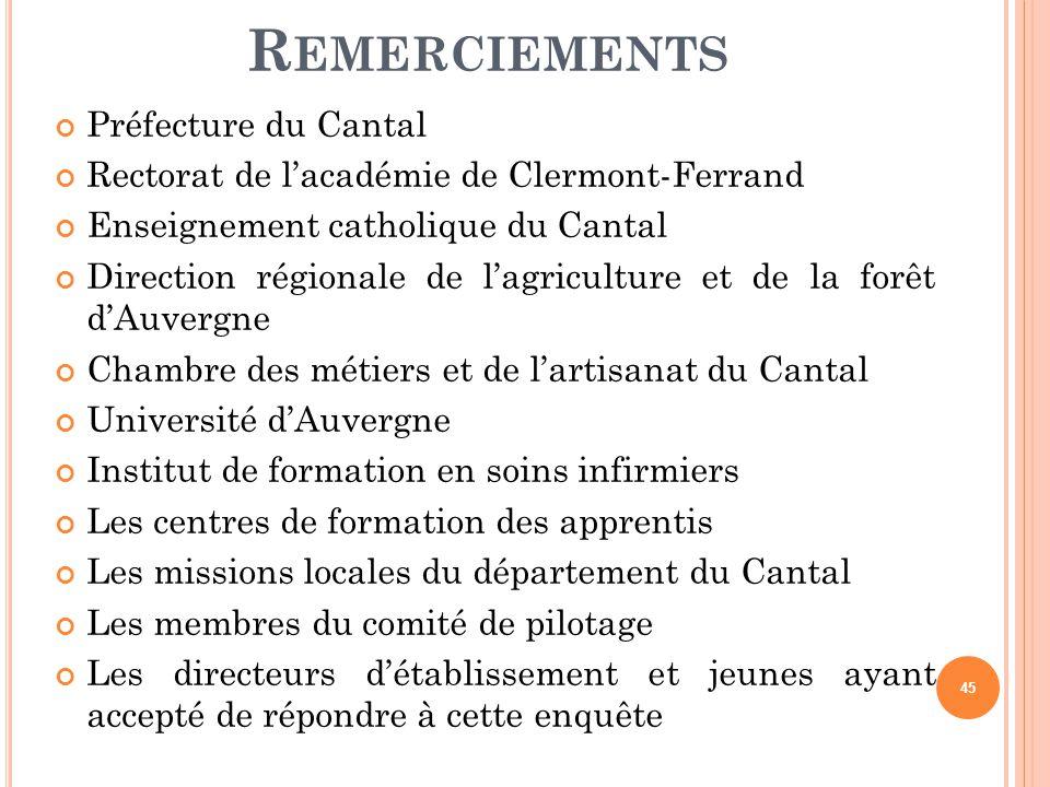 Remerciements Préfecture du Cantal