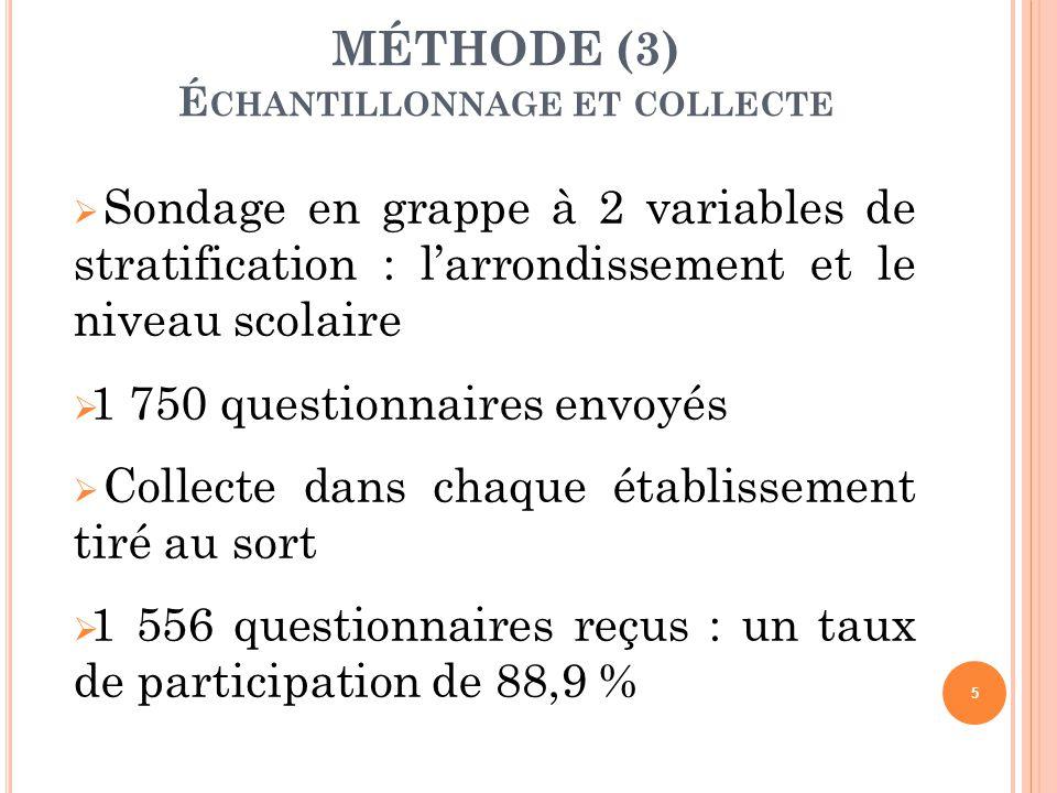 MÉTHODE (3) Échantillonnage et collecte