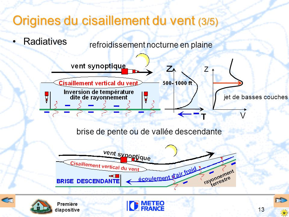 Origines du cisaillement du vent (3/5)
