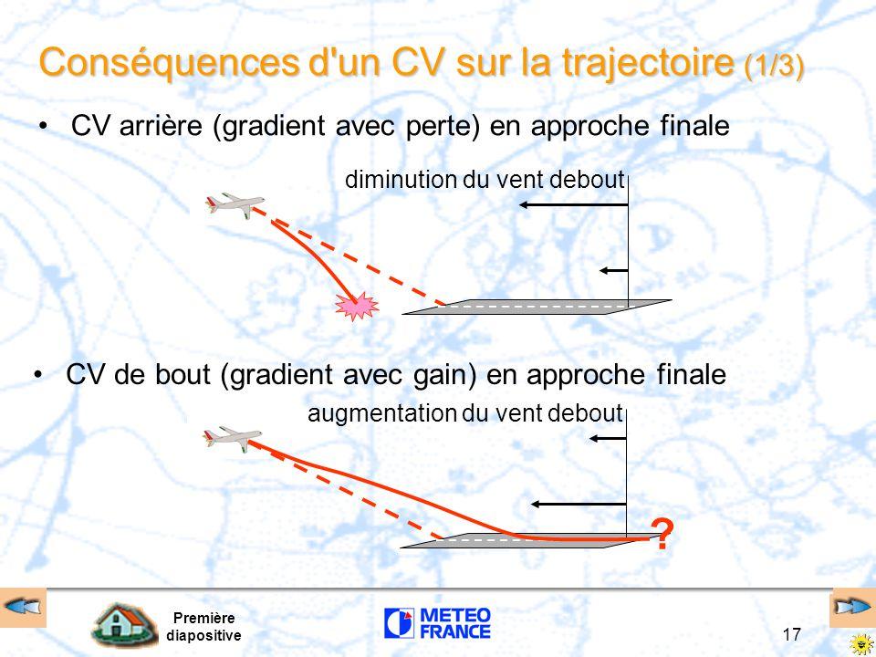 Conséquences d un CV sur la trajectoire (1/3)