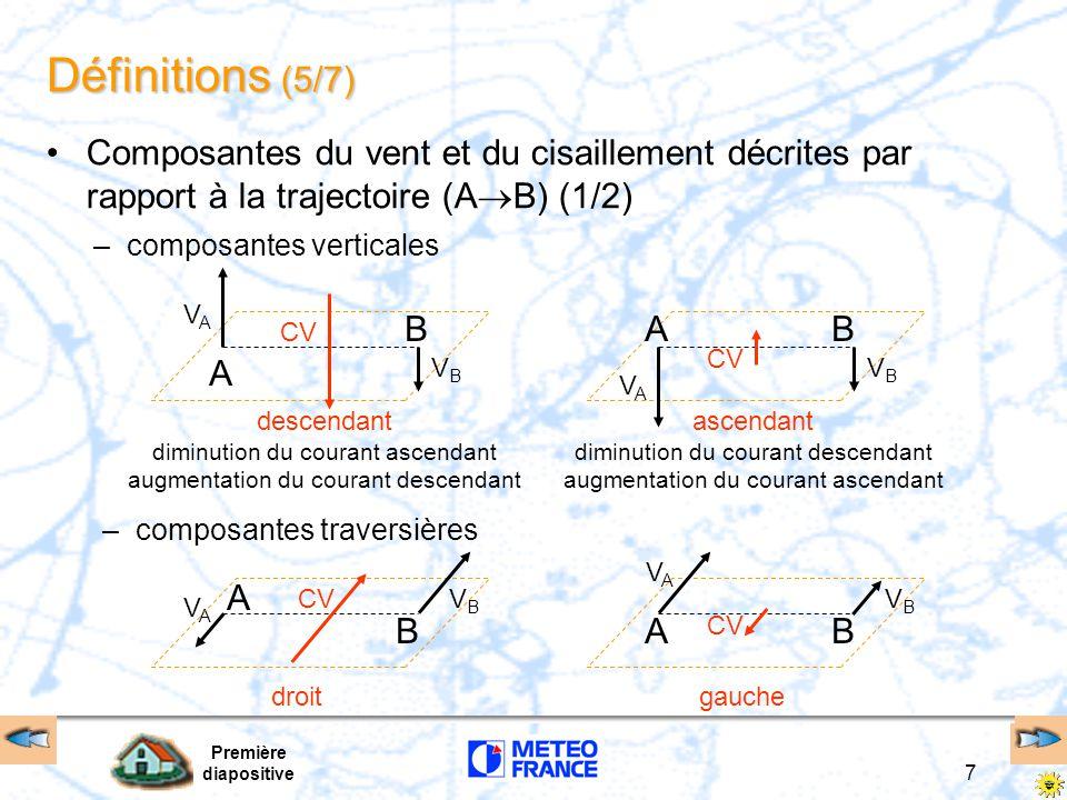 Définitions (5/7) Composantes du vent et du cisaillement décrites par rapport à la trajectoire (AB) (1/2)
