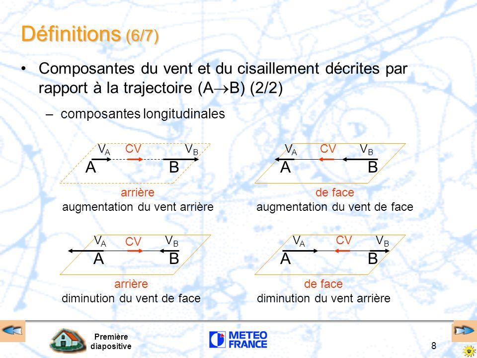 Définitions (6/7) Composantes du vent et du cisaillement décrites par rapport à la trajectoire (AB) (2/2)
