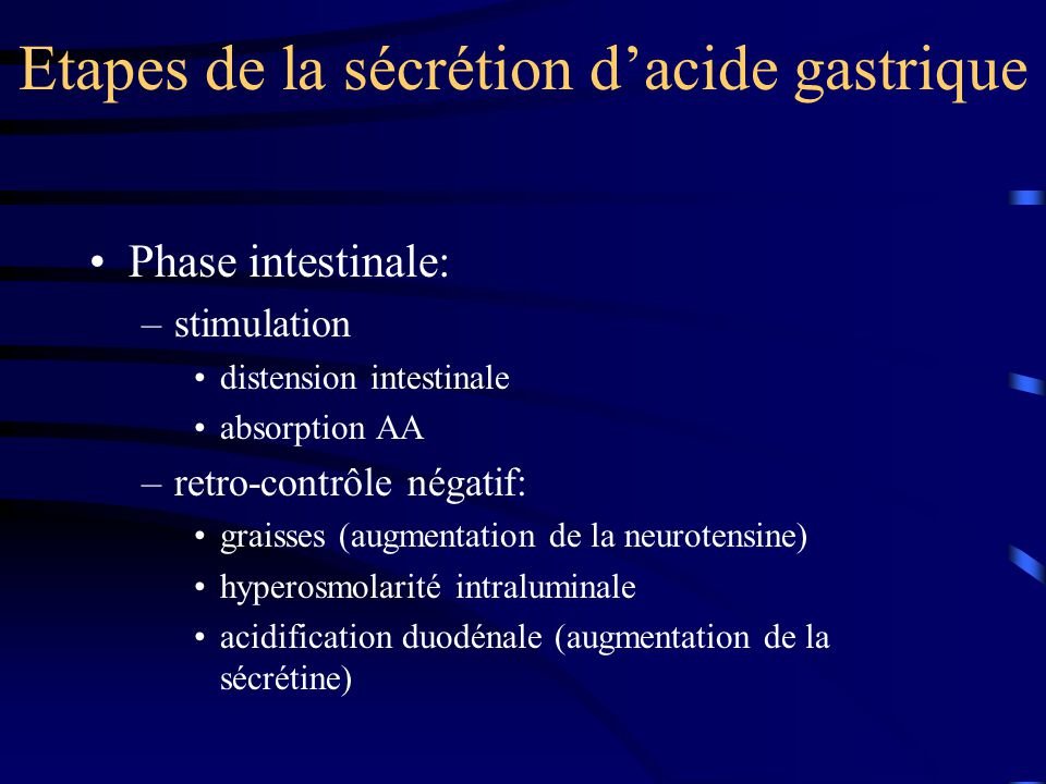 Etapes de la sécrétion d'acide gastrique