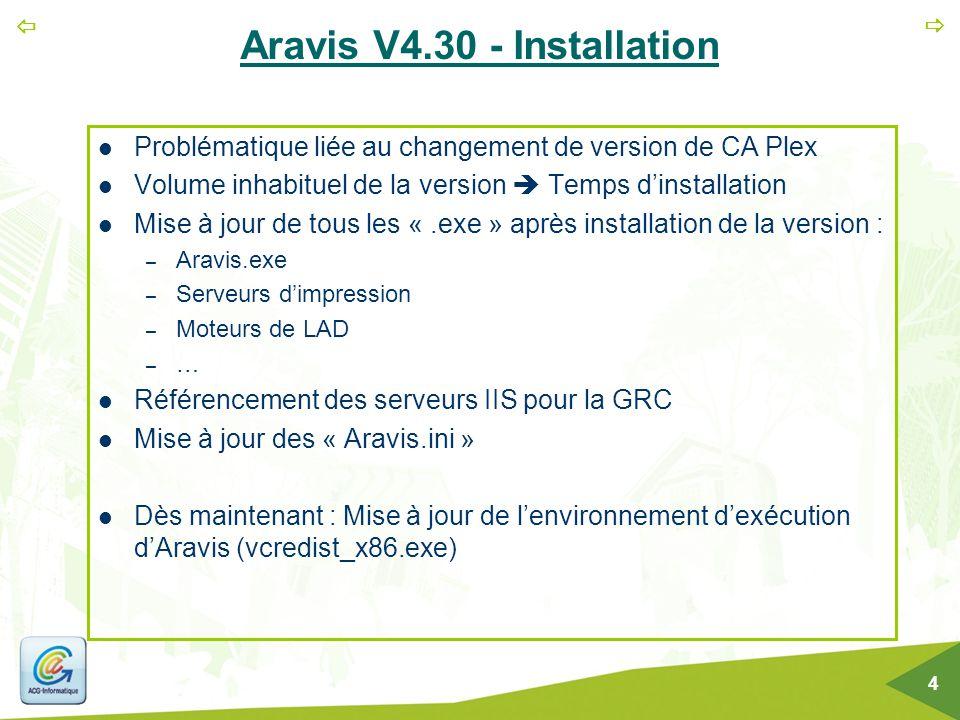 Aravis V4.30 - Installation