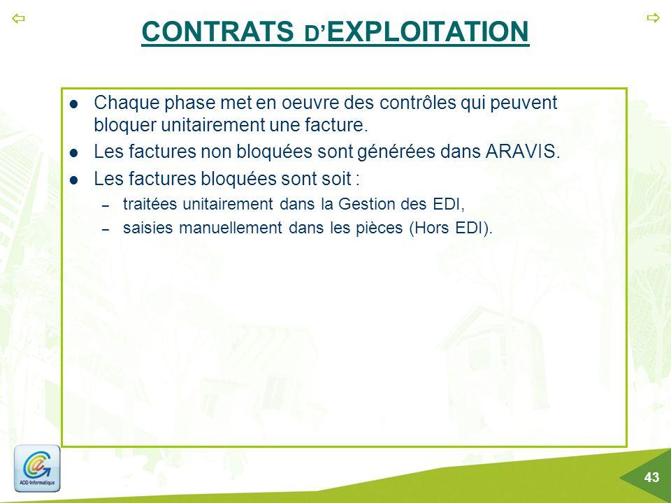 CONTRATS D'EXPLOITATION