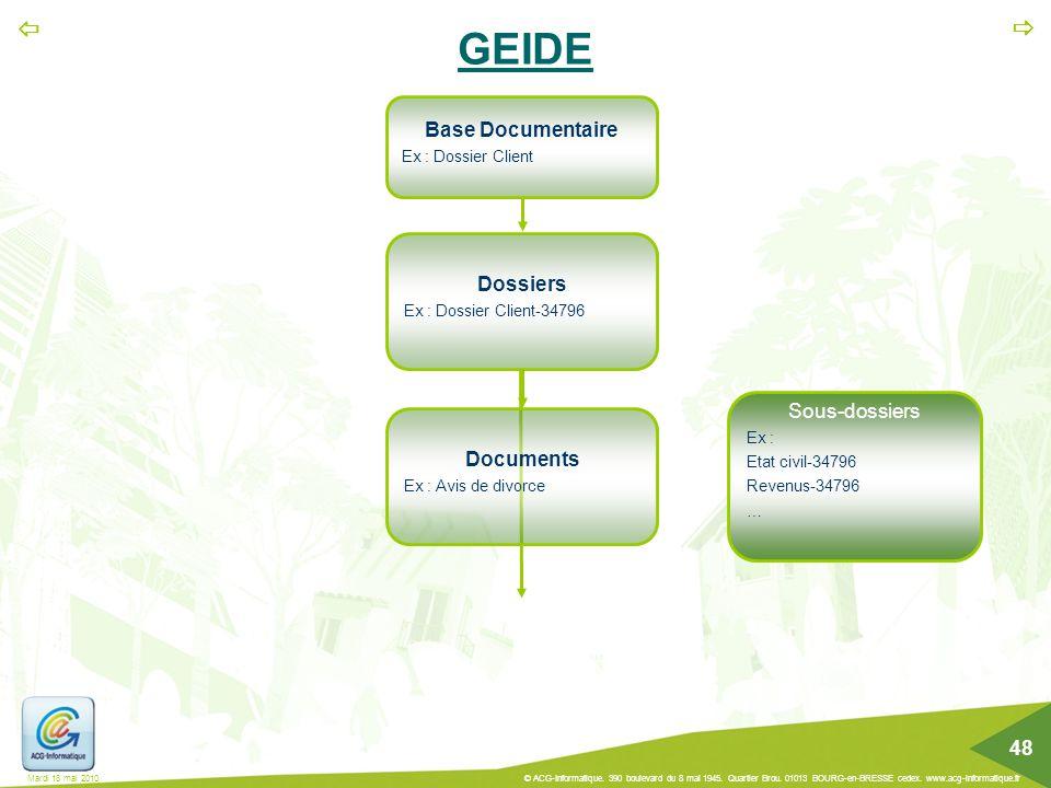 GEIDE Base Documentaire Dossiers Sous-dossiers Documents