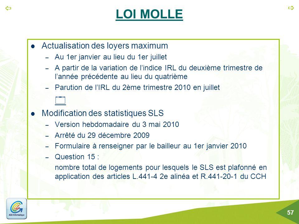 LOI MOLLE  Actualisation des loyers maximum