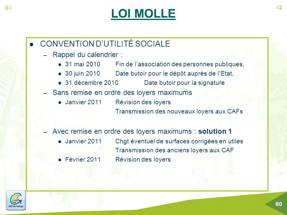 LOI MOLLE CONVENTION D'UTILITÉ SOCIALE Rappel du calendrier :