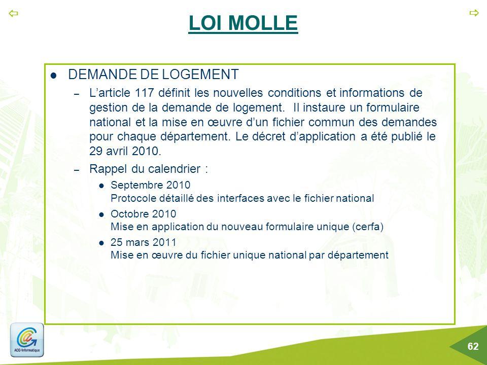 LOI MOLLE DEMANDE DE LOGEMENT