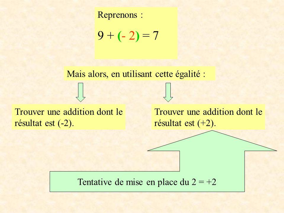 Tentative de mise en place du 2 = +2