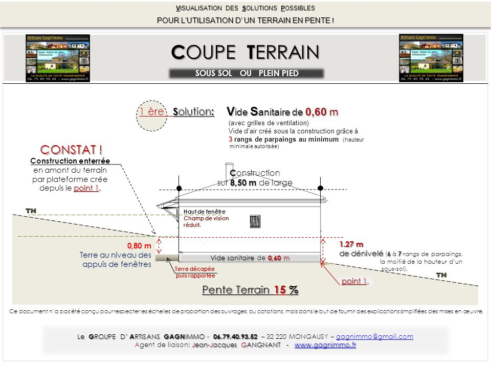 Coupe Terrain Sous Sol Ou Plein Pied Ppt Video Online