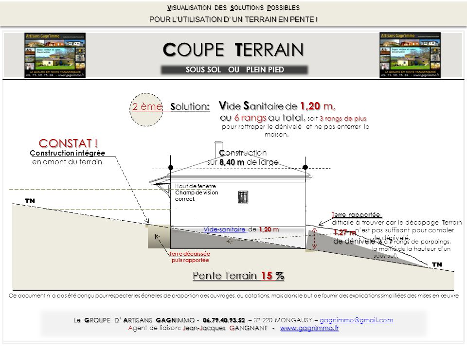 Coupe terrain sous sol ou plein pied ppt video online - Un plan en coupe du terrain et de la construction ...