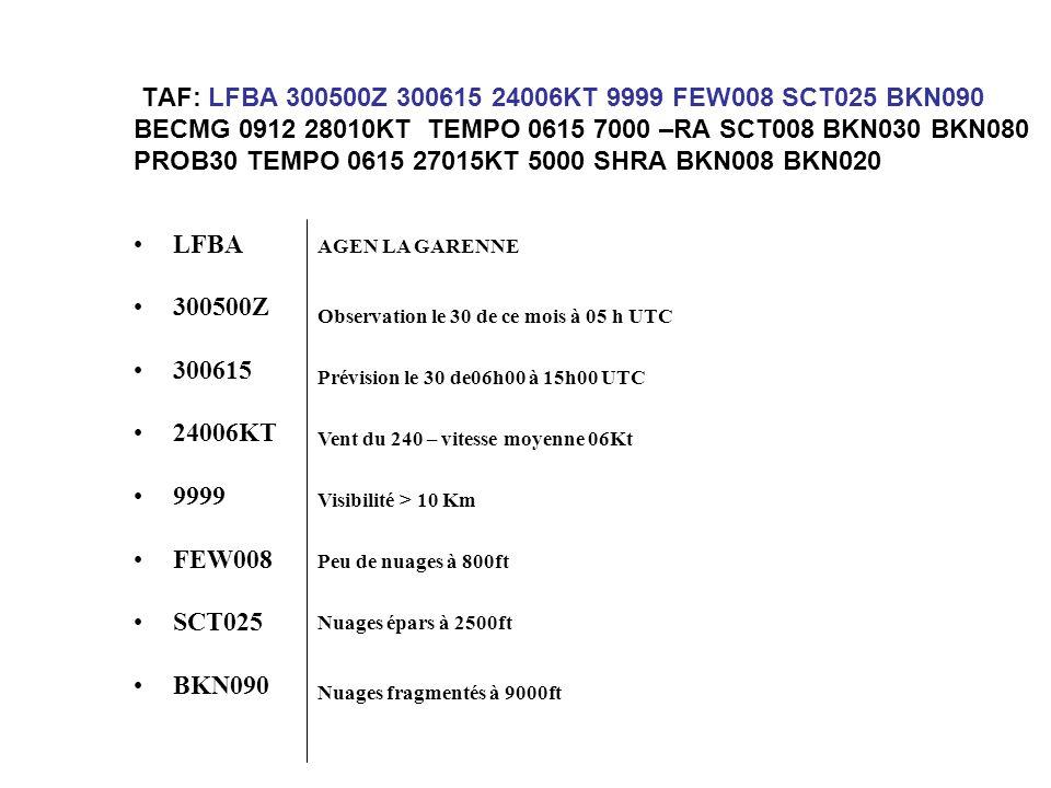 TAF: LFBA 300500Z 300615 24006KT 9999 FEW008 SCT025 BKN090 BECMG 0912 28010KT TEMPO 0615 7000 –RA SCT008 BKN030 BKN080 PROB30 TEMPO 0615 27015KT 5000 SHRA BKN008 BKN020