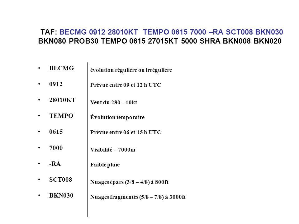 TAF: BECMG 0912 28010KT TEMPO 0615 7000 –RA SCT008 BKN030 BKN080 PROB30 TEMPO 0615 27015KT 5000 SHRA BKN008 BKN020