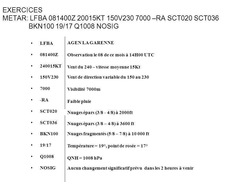 EXERCICES METAR: LFBA 081400Z 20015KT 150V230 7000 –RA SCT020 SCT036 BKN100 19/17 Q1008 NOSIG