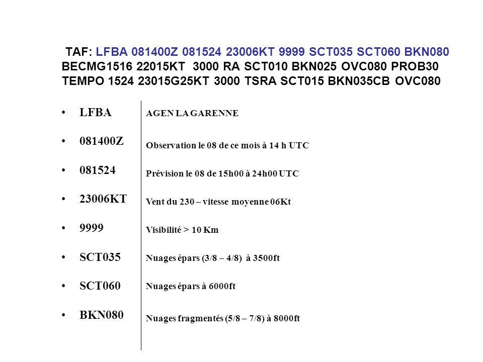 TAF: LFBA 081400Z 081524 23006KT 9999 SCT035 SCT060 BKN080 BECMG1516 22015KT 3000 RA SCT010 BKN025 OVC080 PROB30 TEMPO 1524 23015G25KT 3000 TSRA SCT015 BKN035CB OVC080