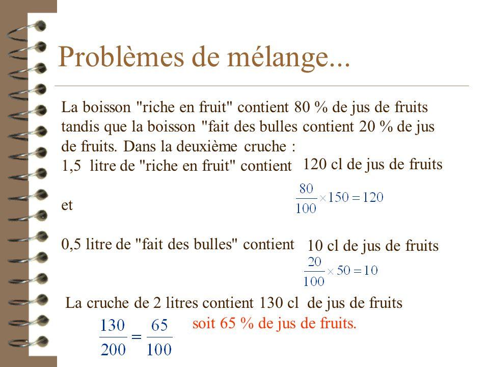 Problèmes de mélange...