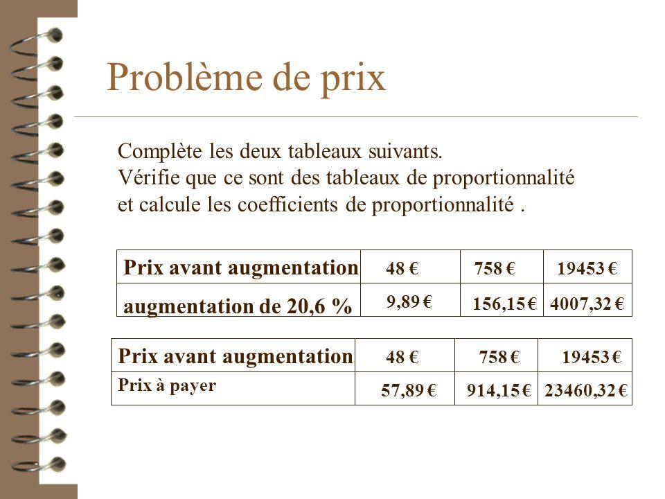 Problème de prix Complète les deux tableaux suivants.