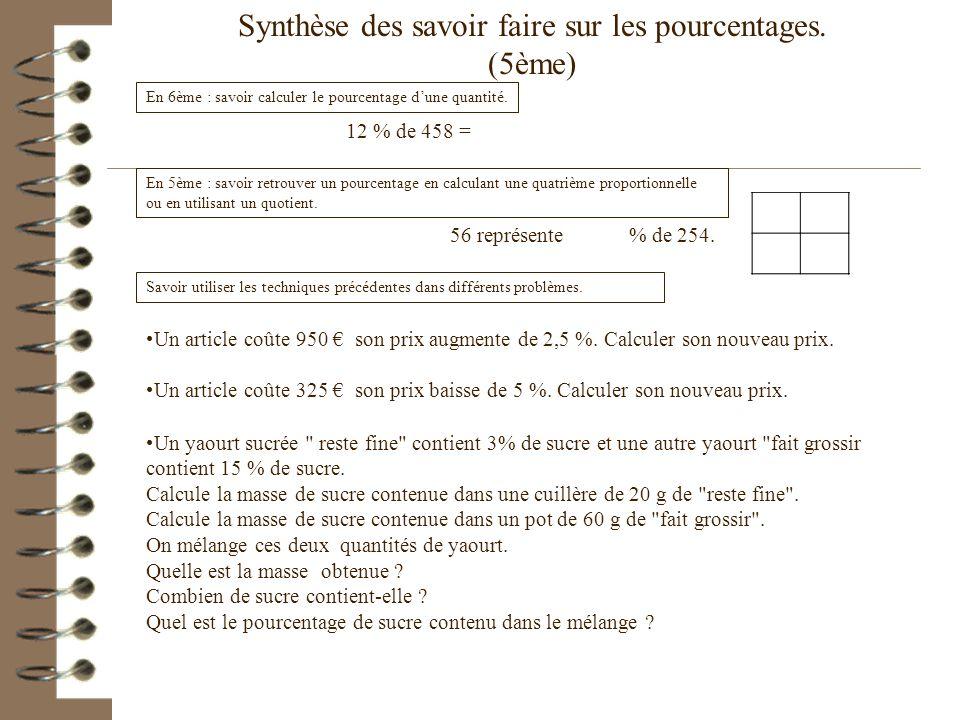 Synthèse des savoir faire sur les pourcentages. (5ème)