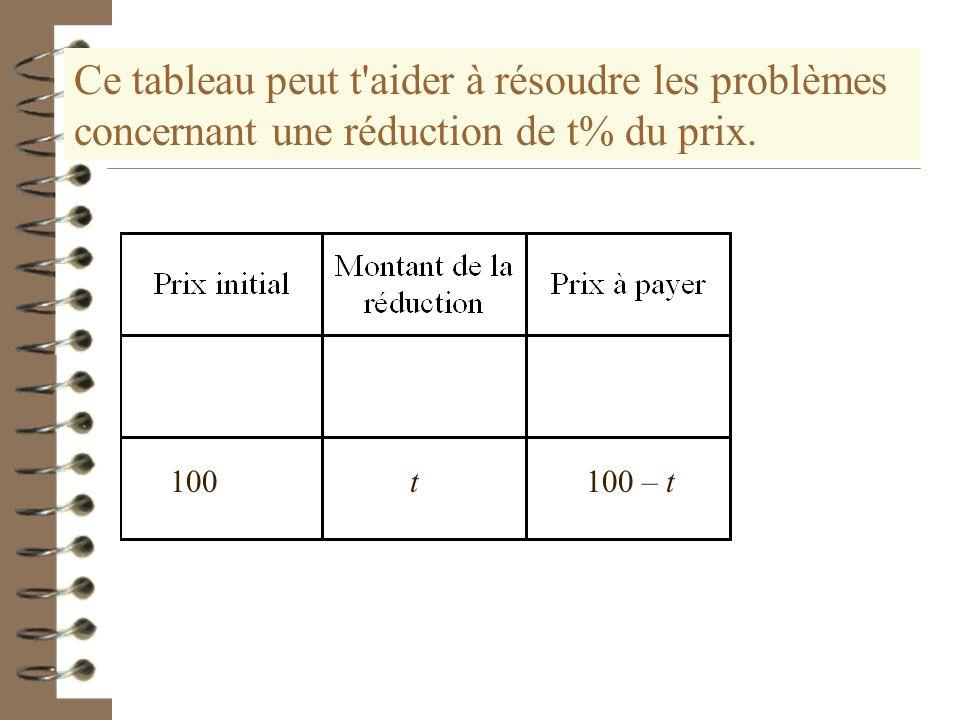 Ce tableau peut t aider à résoudre les problèmes concernant une réduction de t% du prix.