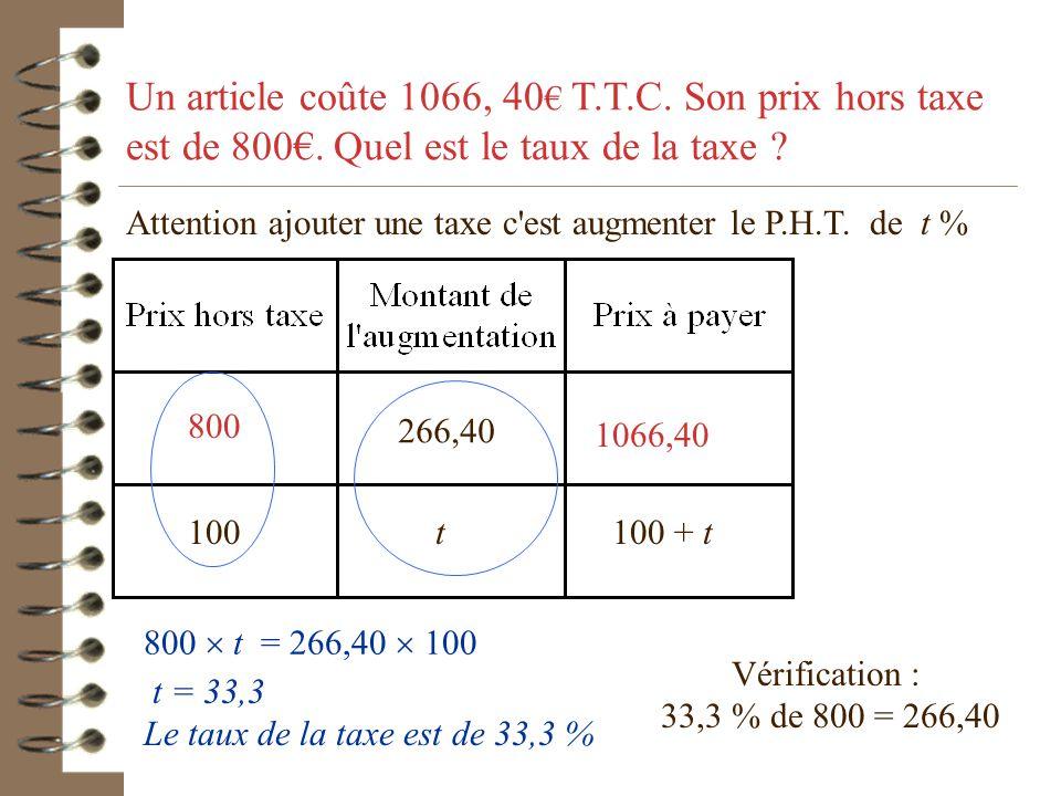 Un article coûte 1066, 40€ T. T. C. Son prix hors taxe est de 800€