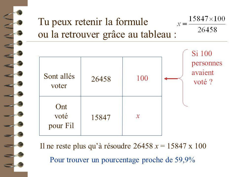 Tu peux retenir la formule ou la retrouver grâce au tableau :