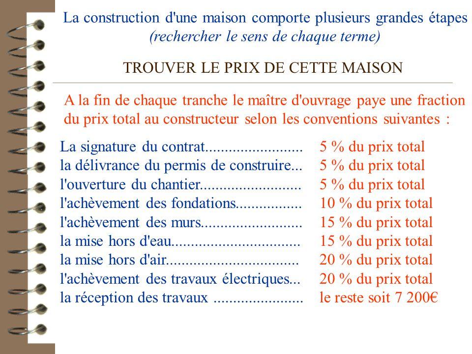 La construction d une maison comporte plusieurs grandes étapes