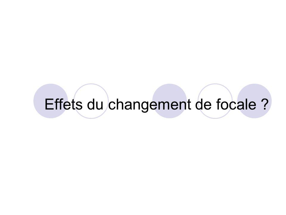 Effets du changement de focale