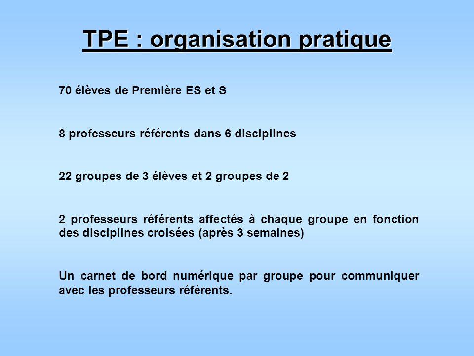 TPE : organisation pratique