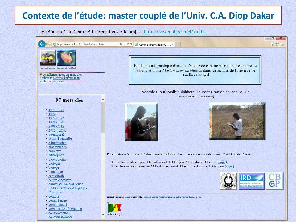Contexte de l'étude: master couplé de l'Univ. C.A. Diop Dakar