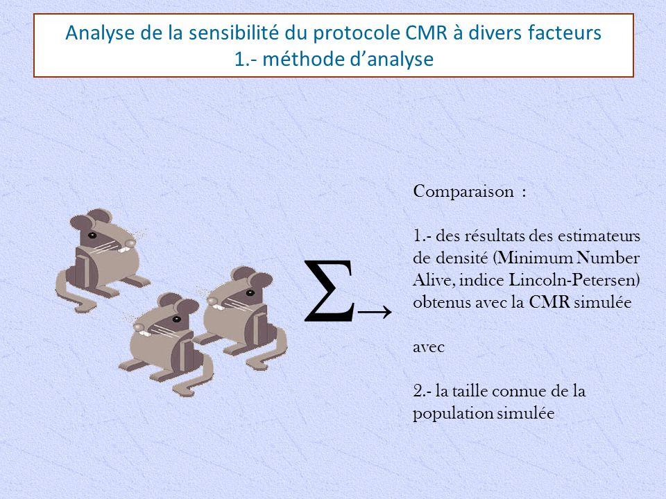Analyse de la sensibilité du protocole CMR à divers facteurs 1