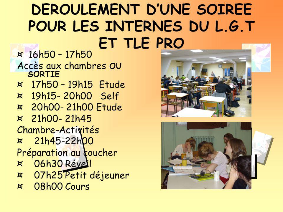 DEROULEMENT D'UNE SOIREE POUR LES INTERNES DU L.G.T ET TLE PRO