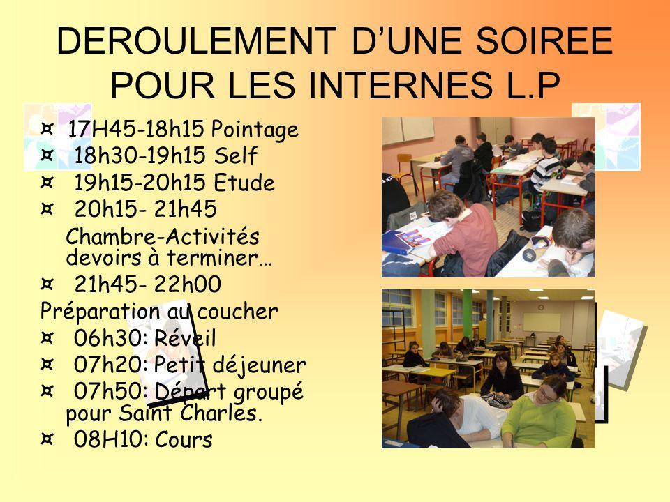 DEROULEMENT D'UNE SOIREE POUR LES INTERNES L.P
