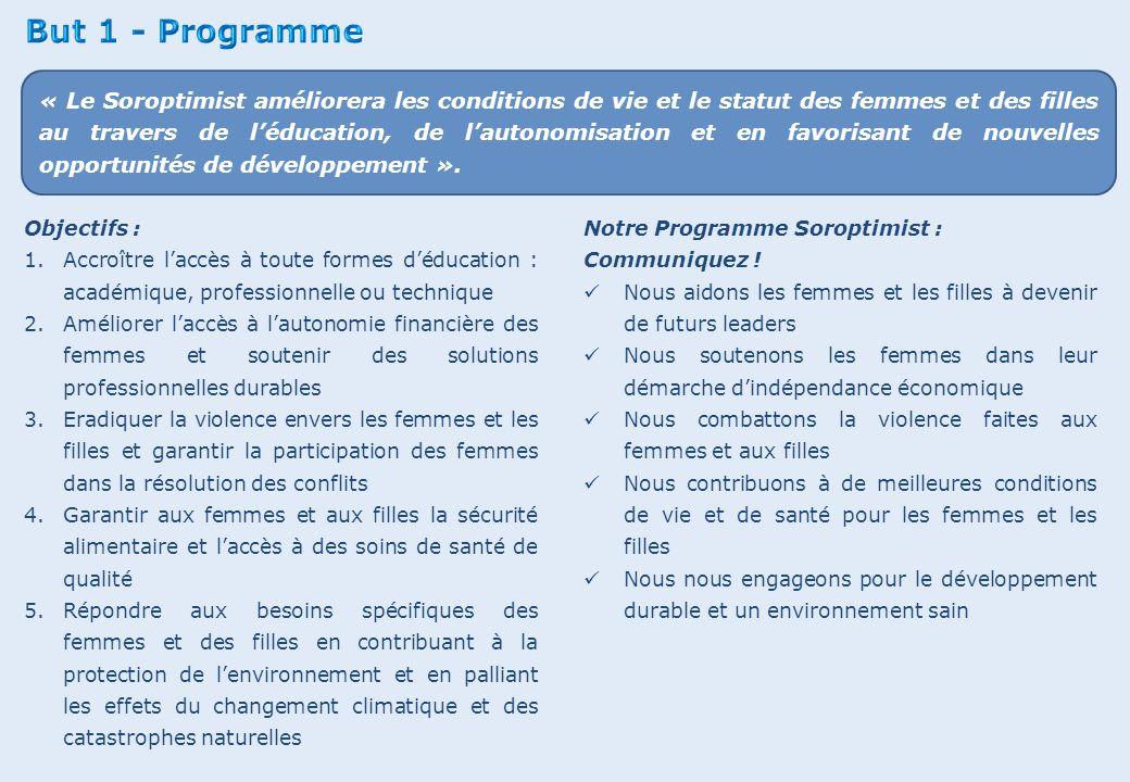 But 1 - Programme