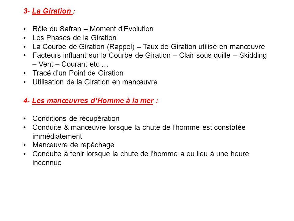3- La Giration : Rôle du Safran – Moment d'Evolution. Les Phases de la Giration.