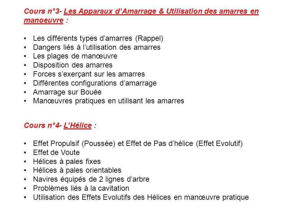 Cours n°3- Les Apparaux d'Amarrage & Utilisation des amarres en manoeuvre :