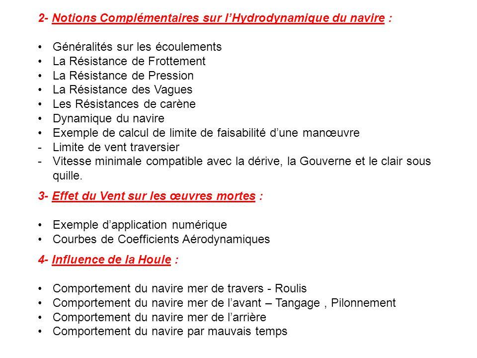 2- Notions Complémentaires sur l'Hydrodynamique du navire :