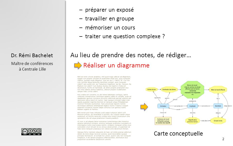 Au lieu de prendre des notes, de rédiger… Réaliser un diagramme